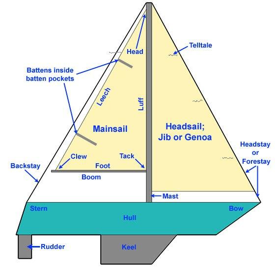 sailboat-profile-large